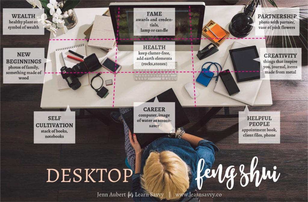 Desktop Feng Shui For Work Success Jenn Aubert